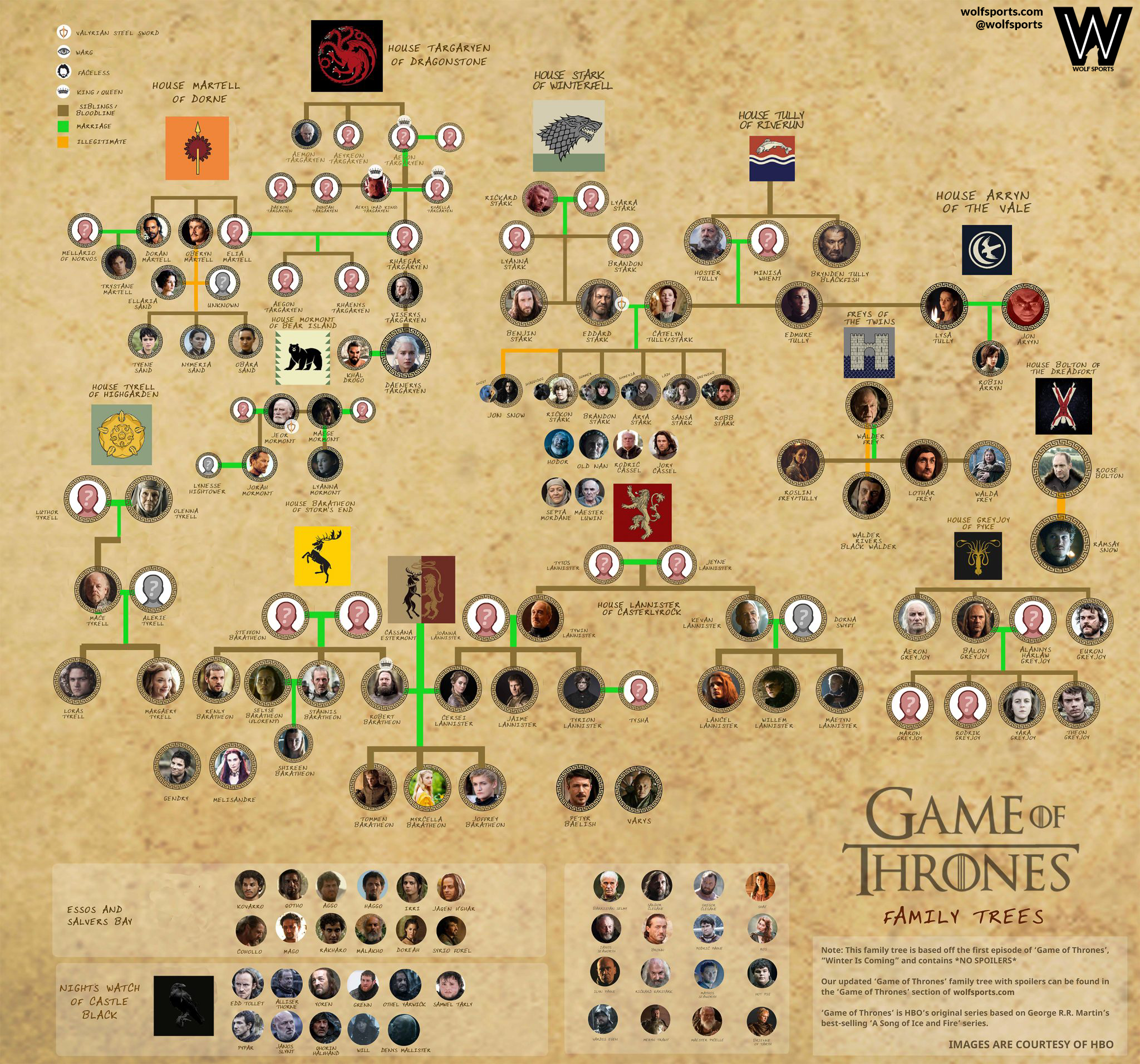 Game of Thrones Non-spoiler Family Trees - Wolf Sports